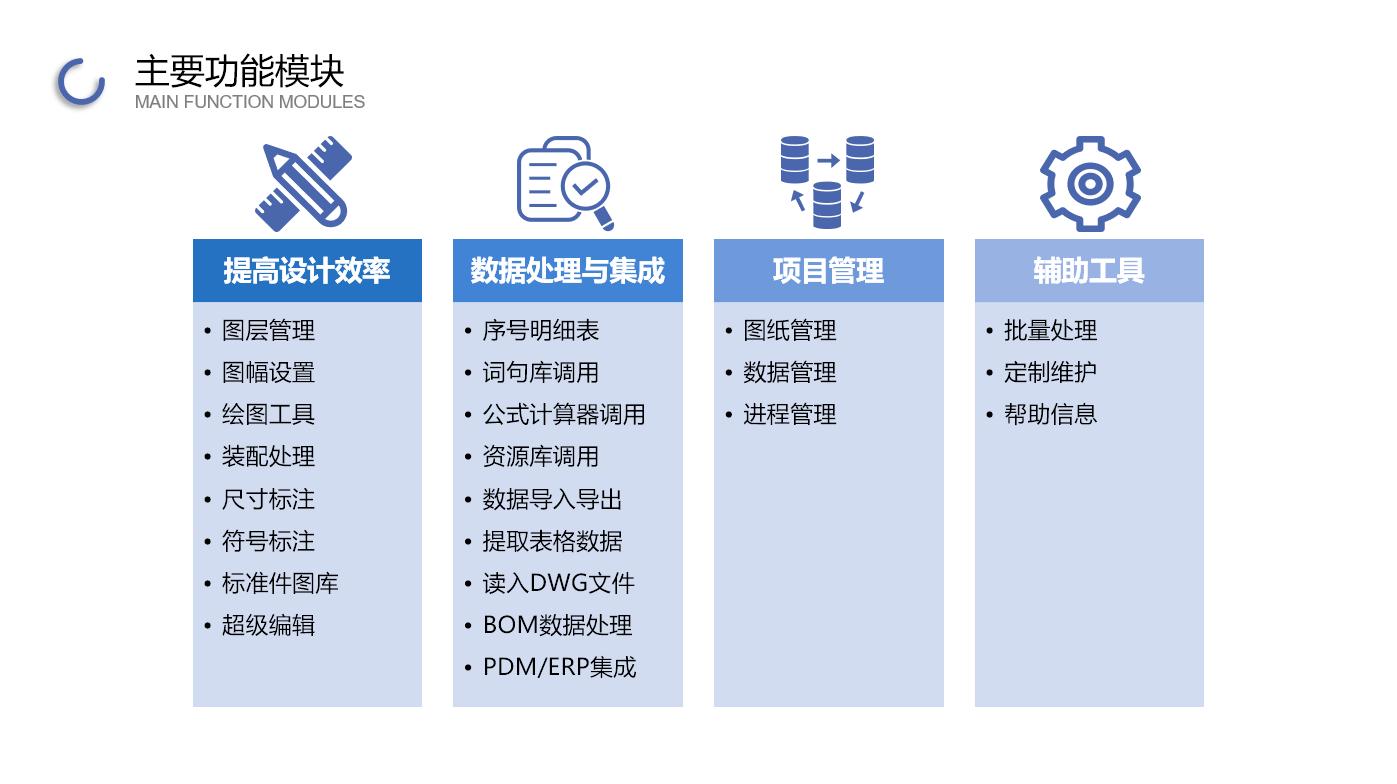 天河PCCAD2021正式发布,更快,更稳,更智能!